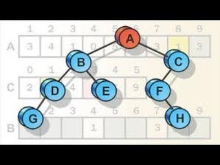 Алгоритмы и структуры данных. EdgeWeightedGraph [javascript]