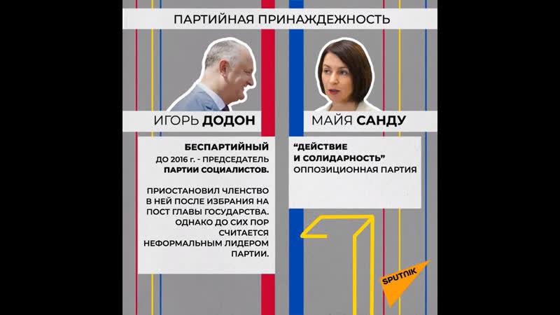 Молдавия Аграрий vs Гарвард
