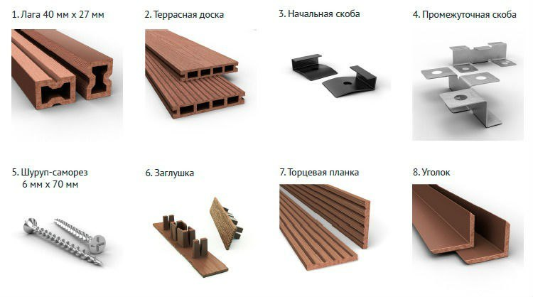 Монтаж террасной доски из древесно-полимерного композита., изображение №7