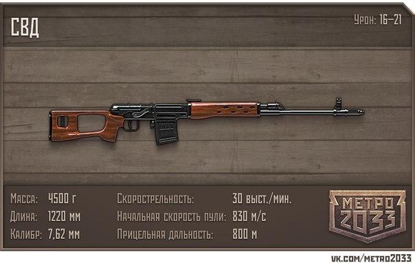 Аслан Баймуратов: Это мое оружие в игре Метро 2033. Заходи — сразимся! vk.com/metro2033
