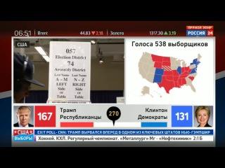 Юрий Рогулев: с республиканским Конгрессом Трамп сможет проводить свои планы в жизнь