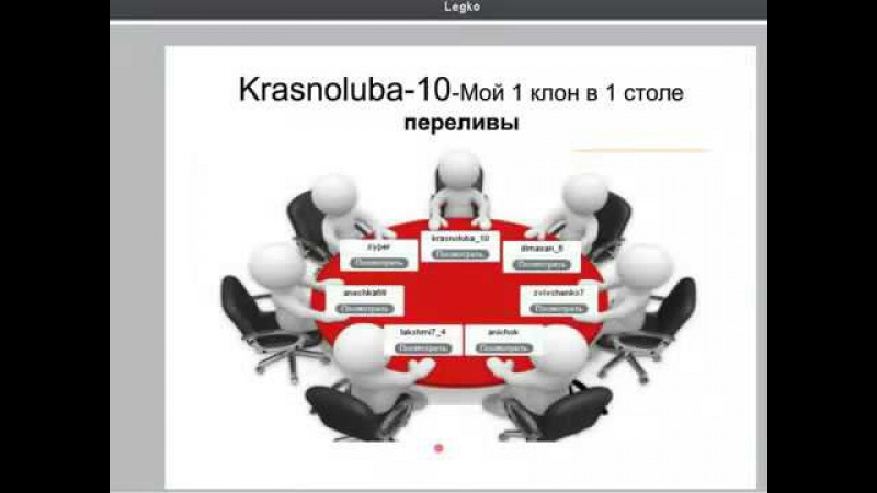 Школа по работе с личным кабинетом leg ko biz