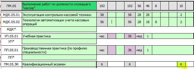 Как составить учебный план для единого расписания на семестр, изображение №9