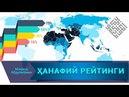 ҲАНАФИЙ МАЗҲАБИНИ РЕЙТИНГИ HANAFIY MAZHABINI REYTINGI