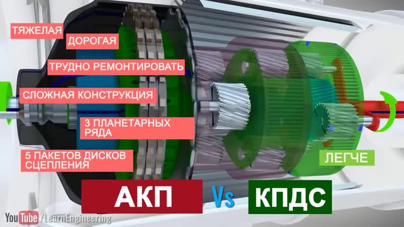 Коробка передач с двойным сцеплением ZigZag делает жизнь проще смотреть онлайн без регистрации
