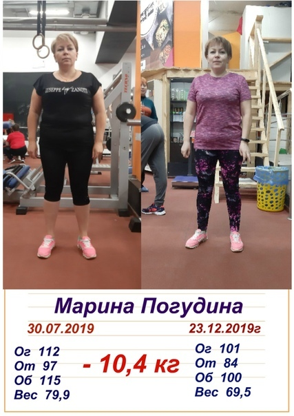 Программы Похудения В Ижевске. Центры снижения веса, лечение ожирения в Ижевске