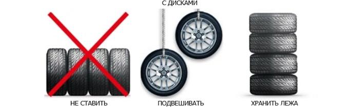Во избежание деформаций шин без дисков не допускается их штабелирование и подвешивание при хранении. Шины следует хранить в вертикальном положении, предварительно очистив от загрязнений. Рекомендуется периодически изменять точку опоры (поворачивать шины), чтобы минимизировать дисбаланс.
