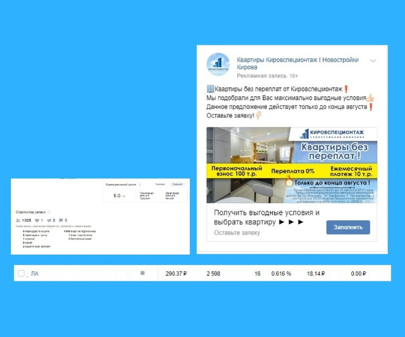 Кейс: 29 заявок по 837 рублей на покупку квартир от застройщика в Кирове за 2 месяца, изображение №3