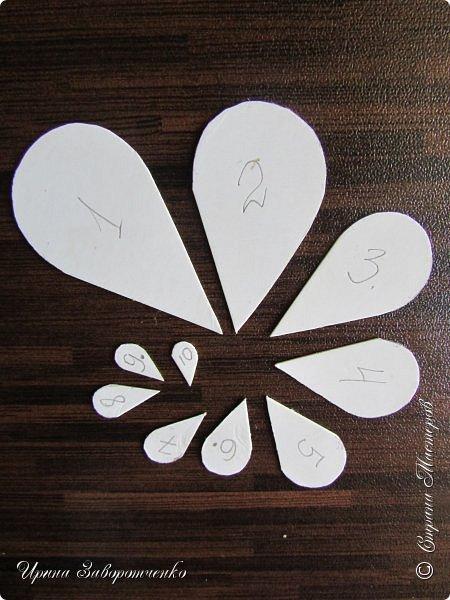 ПАННО ИЗ БУМАГИ. СЕРИЯ ВРЕМЕНА ГОДА Нам понадобится: -цветная офисная бумага -карандаш -клей -шаблоны сердечек За основу я взяла бумагу А3. Рисуем круг (который потом будем заполнять),ствол