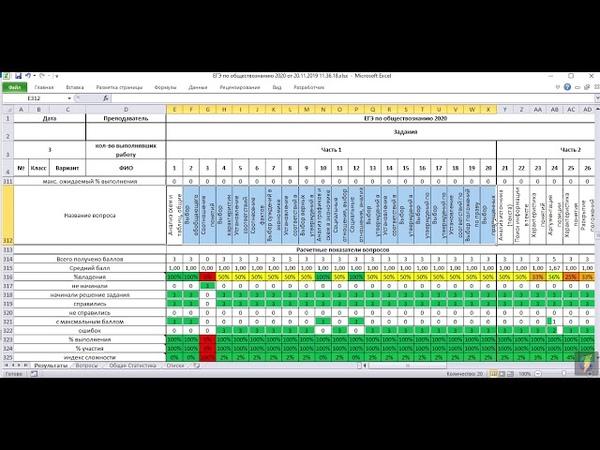 Как пользоваться анализатором по ЕГЭ ОГЭ ВПР Обзор и пояснения