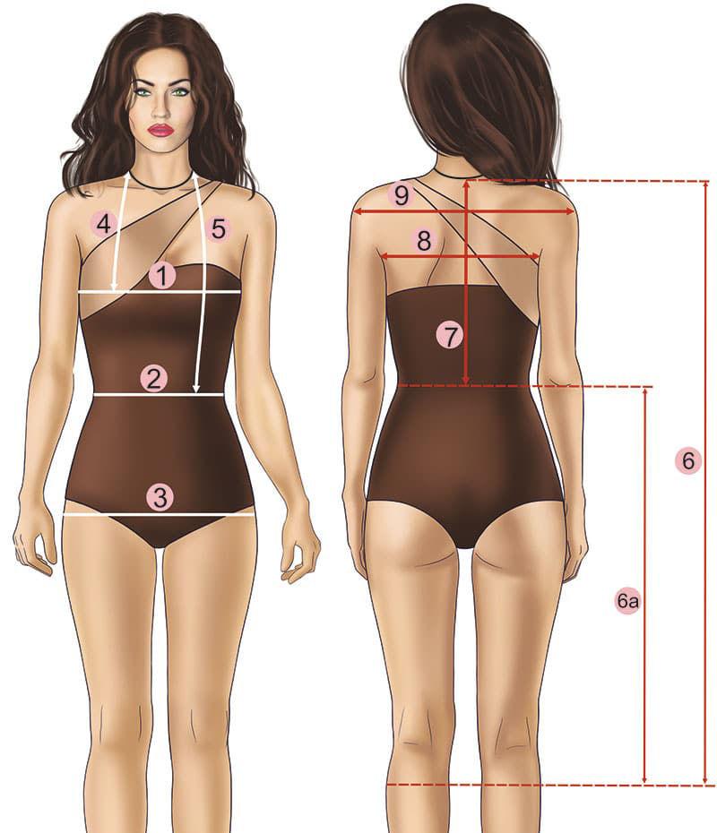 Как правильно снять мерки для выбора одежды., изображение №1
