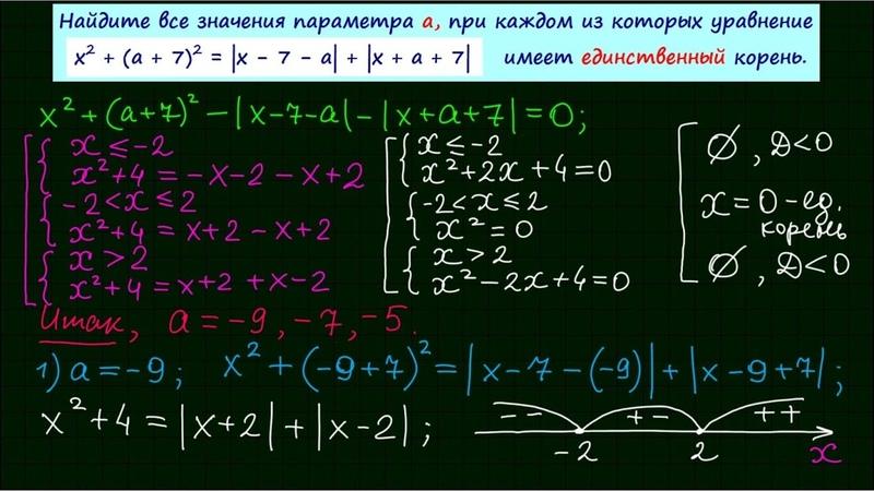 Задание 18 ЕГЭ по математике 4