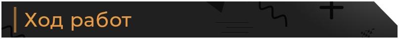 Кейс: 100 заявок в день на продажу печей для бань с помощью РСЯ, изображение №5
