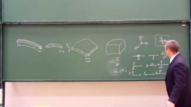 Сопротивление материалов. Лекция 1 (введение).