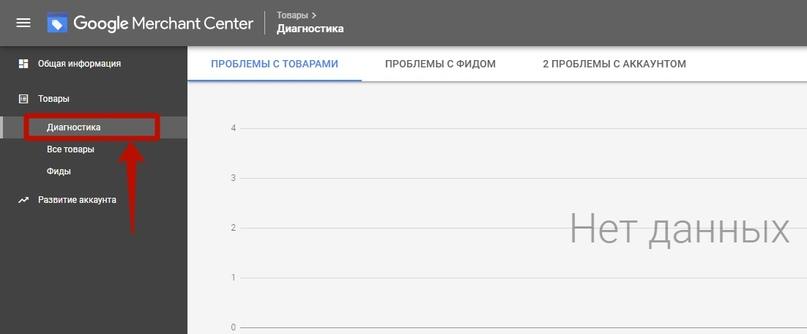 Всё про Google Merchant Center и торговые кампании Google: практическое руководство, изображение №11
