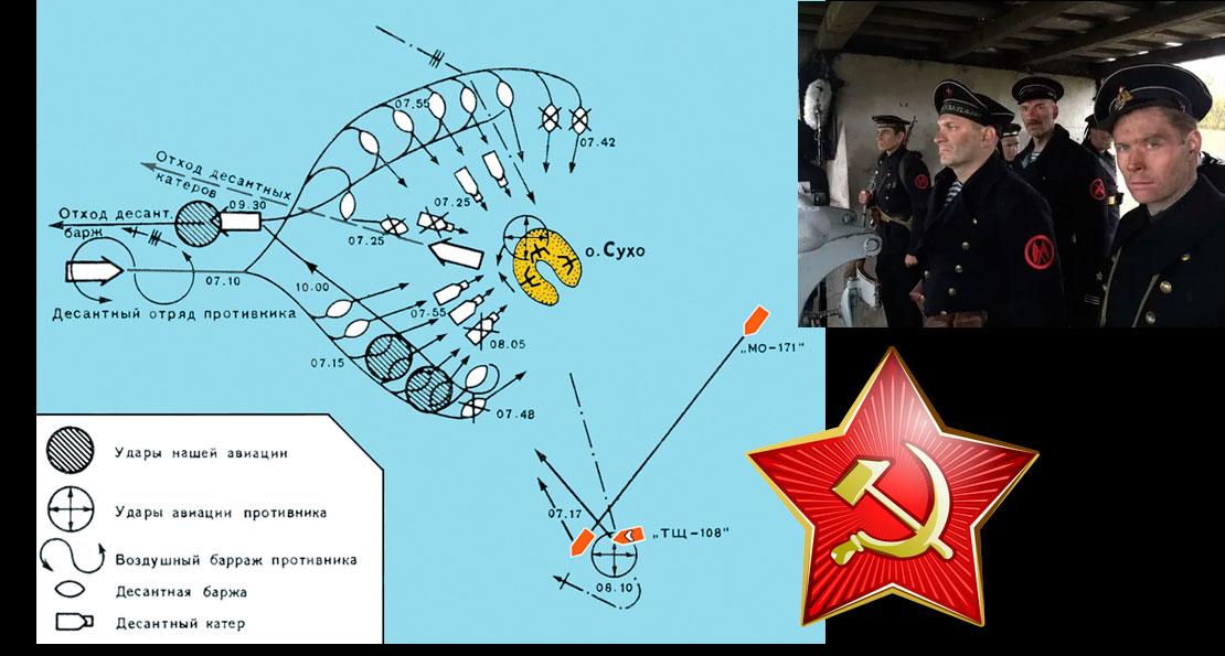 Карта обороны Сухо