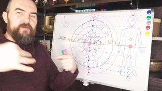 Космическая погода  - Бунт астрала