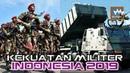 DUNIA KAGET DIAM DIAM KEKUATAN MILITER INDONESIA 2019 KUAT