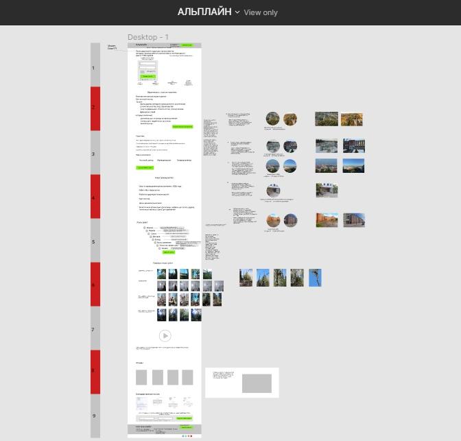 Прототип сайта, на котором удалось увеличить продажи на 500%
