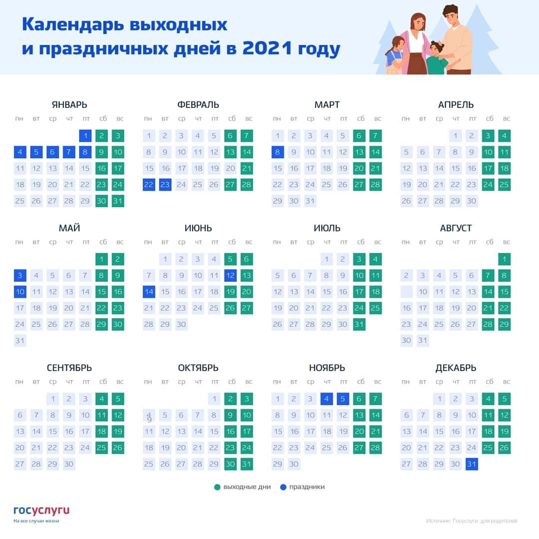 На портале Госуслуг опубликован календарь праздничных и выходных дней, которые ожидают россиян в 2021 году