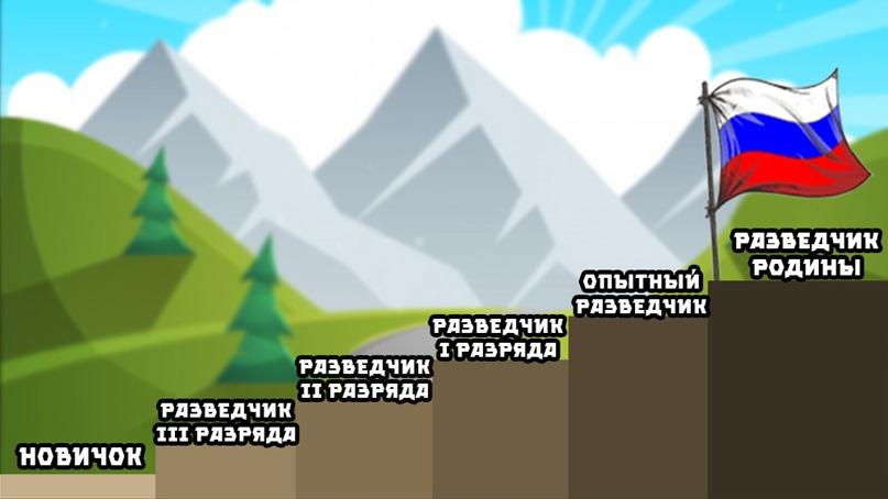 Ступени разведческой лесенки, изображение №1