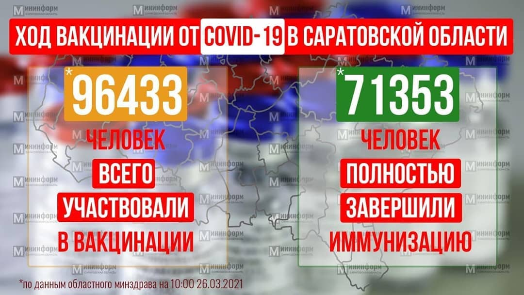 Сегодня ожидается очередное поступление партии вакцины от коронавируса в Саратовскую область