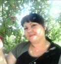 Личный фотоальбом Инны Перепелицы