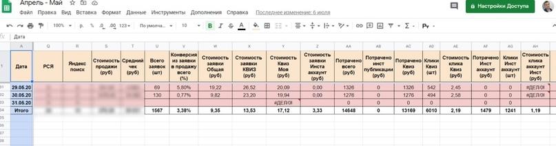 Кейс: Продажи Евроштакетника на 12,5 млн рублей по всей России. 8091 заявка по 22 рубля из instagram, изображение №22