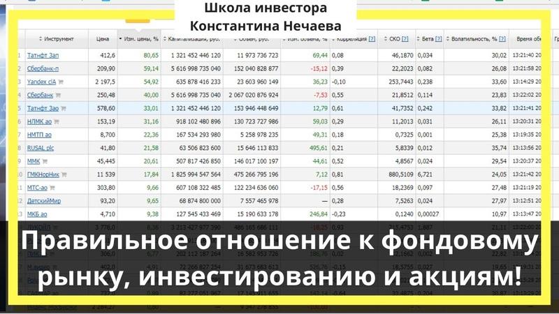 Правильное отношение к фондовому рынку, инвестированию и акциям!