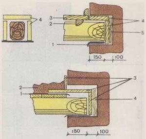 Нюансы обустройства балок, изображение №4